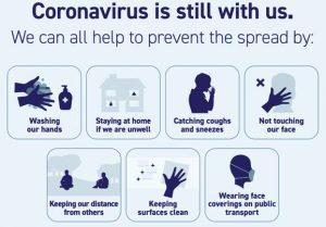 How to prevent spread of Corona Virus